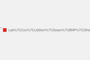 2010 General Election result in Huddersfield